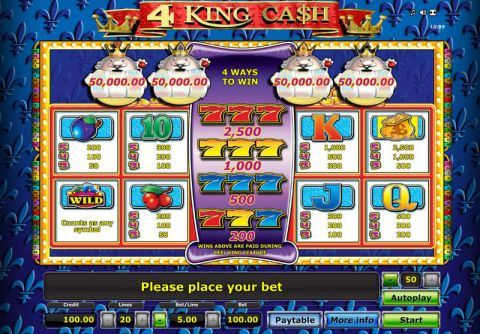 4 King Ca$h Fun Slots by Novomatic with 5 Reel and 20 Line