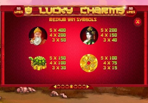 8 Lucky Charms Fun Slots by Spinomenal with 5 Reel and 50 Line