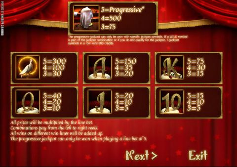 Abra Cadabra Fun Slots by Sheriff Gaming with 5 Reel and 20 Line