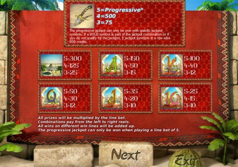Alawin Fun Slots by Sheriff Gaming with 5 Reel and 20 Line