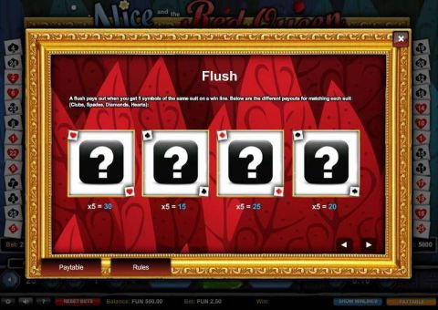Alice and the Red Queen Fun Slots by 1x2 Gaming with 5 Reel and 25 Line