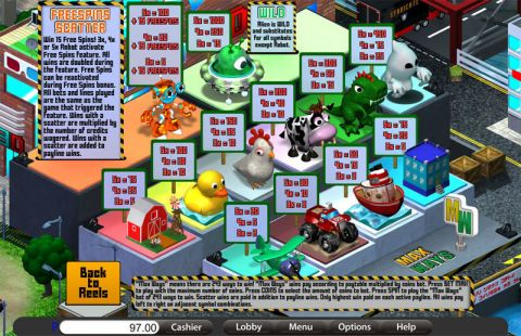 Arcadia i3D Fun Slots by Saucify with 5 Reel and 243 Line