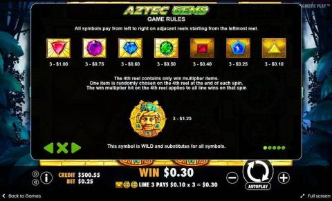 Aztec Gems Fun Slots by Pragmatic Play with 3 Reel and 5 Line