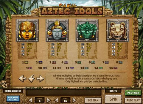 Aztec Idols Fun Slots by Play'n GO with 5 Reel and 15 Line