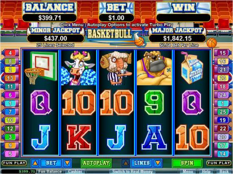 Basketbull Fun Slots by RTG with 5 Reel and 25 Line