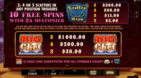 Big Chef Fun Slots by Microgaming with 5 Reel and 15 Line