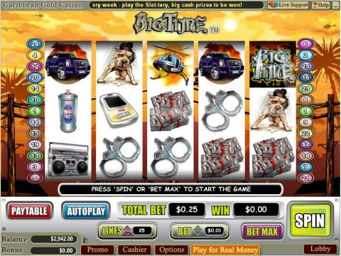 Big Time Fun Slots by WGS Technology with 5 Reel and 25 Line