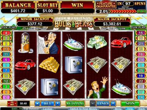 Bulls and Bears Fun Slots by RTG with 5 Reel and 25 Line
