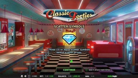 Classic Forties Quattro Fun Slots by StakeLogic with 5 Reel and 40 Line