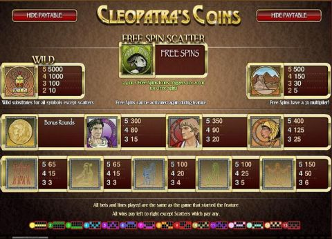 Cleopatra's Coin Fun Slots by Rival with 5 Reel and 15 Line