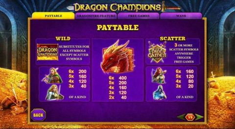 Dragon Champions Fun Slots by PlayTech with 5 Reel and 4096 Line