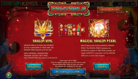 Dragon Kings Fun Slots by BetSoft with 5 Reel and 10 Line