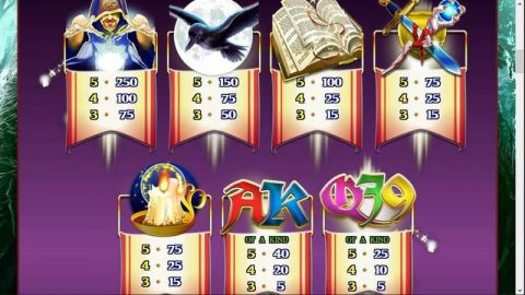 Druidess Gold Fun Slots by Nyx Interactive with 8 Reel and 1296 Line