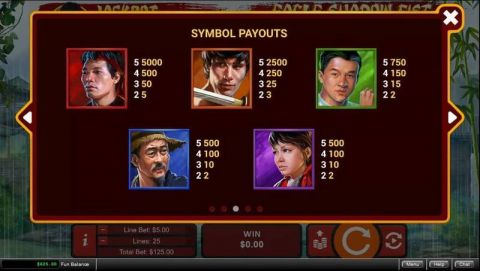 Eagle Shadow Fist Fun Slots by RTG with 5 Reel and 25 Line