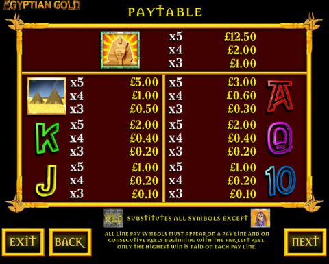 Egyptian Gold Fun Slots by Games Warehouse with 5 Reel and 20 Line
