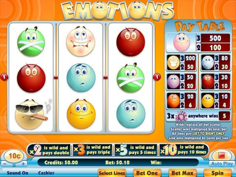 Emotions Fun Slots by Byworth with 5 Reel and 10 Line