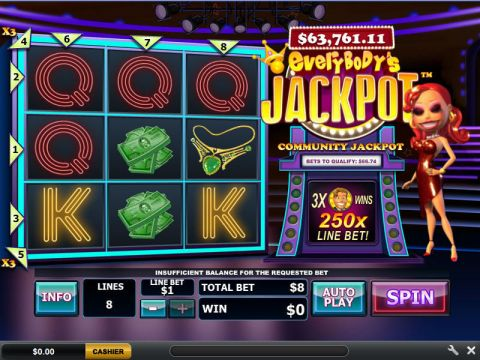Everybody's Jackpot Fun Slots by PlayTech with 9 Reel and 8 Line