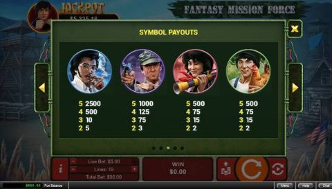 Fantasy Mission Force Fun Slots by RTG with 5 Reel and 20 Line