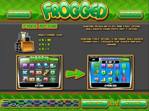 Frogged Fun Slots by Rival with 5 Reel and 20 Line