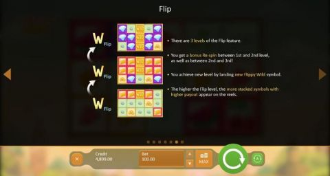 Fruitful Siesta Fun Slots by Playson with 5 Reel and 10 Line