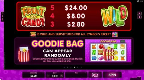 Fruits vs Candy Fun Slots by Microgaming with 5 Reel and 243 Line