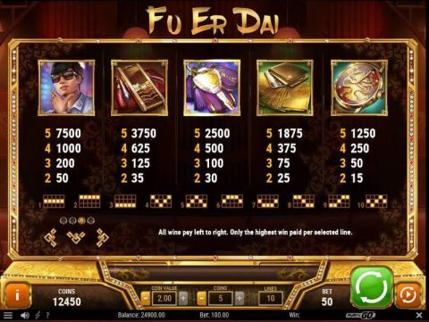 Fu Er Dai Fun Slots by Play'n GO with 5 Reel and 10 Line