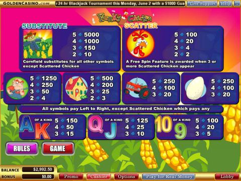 Funky Chicken Fun Slots by WGS Technology with 5 Reel and 25 Line