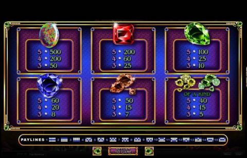 Gemtopia Fun Slots by RTG with 5 Reel and 15 Line