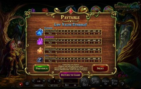 Giovanni's Gems Fun Slots by BetSoft with 7 Reel and 30 Line