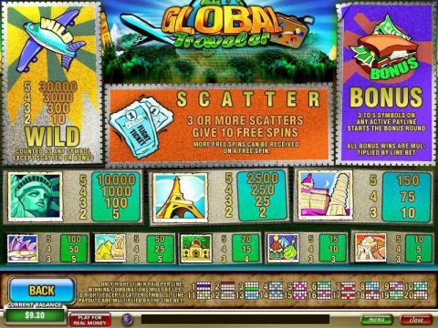 Global Traveler Fun Slots by PlayTech with 5 Reel and 20 Line