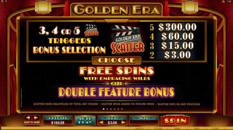 Golden Era Fun Slots by Microgaming with 5 Reel and 15 Line