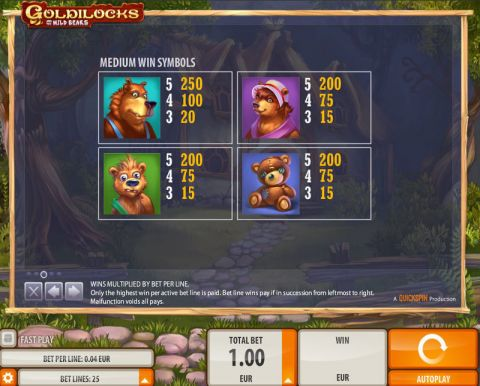 Goldilocks Fun Slots by Quickspin with 5 Reel and 25 Line