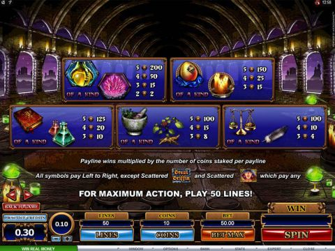Great Griffin Fun Slots by Microgaming with 5 Reel and 50 Line