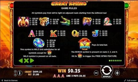 Great Rhino Fun Slots by Pragmatic Play with 5 Reel and 20 Line
