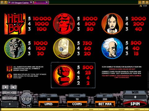 Hellboy Fun Slots by Microgaming with 5 Reel and 20 Line