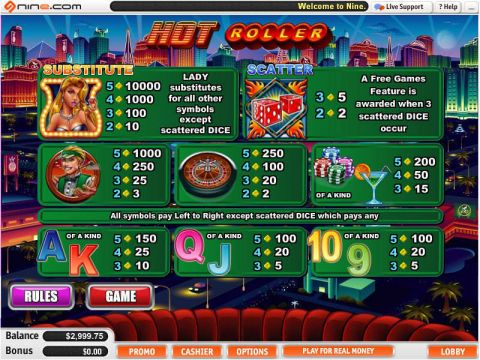 Hot Roller Fun Slots by Vegas Technology with 5 Reel and 25 Line