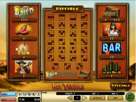 Hot Tequila Fun Slots by GTECH with 3 Reel and 27 Line
