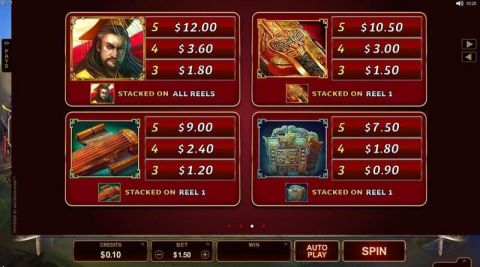 Huangdi - The Yellow Emperor Fun Slots by Microgaming with 5 Reel and 25 Line