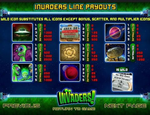 Invaders Fun Slots by BetSoft with 5 Reel and 20 Line