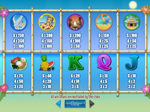 Islands in the Sun Fun Slots by Wagermill with 5 Reel and 20 Line