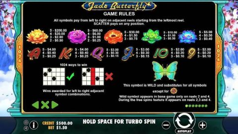 Jade Butterfly Fun Slots by Pragmatic Play with 5 Reel and 1024 Way