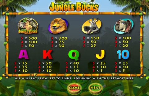 Jungle Bucks Fun Slots by Inspired with 5 Reel and 20 Line