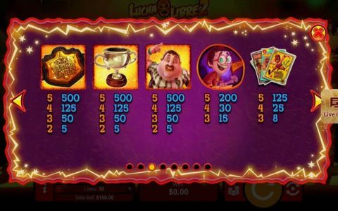 Lucha Libre 2 Fun Slots by RTG with 5 Reel and 30 Line