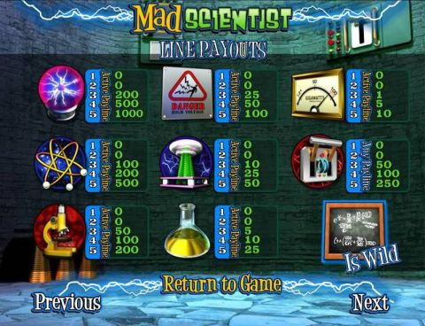 Mad Scientist Fun Slots by BetSoft with 5 Reel and 20 Line