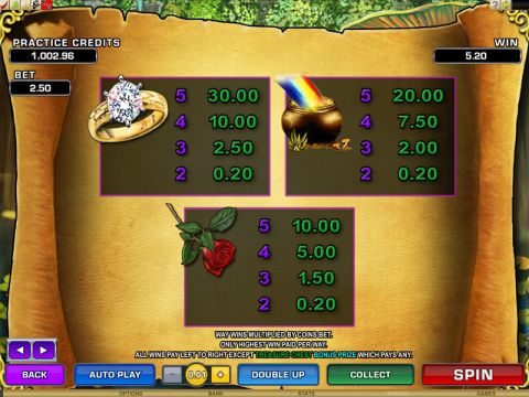 Magic Charms Fun Slots by Microgaming with 5 Reel and 243 Line