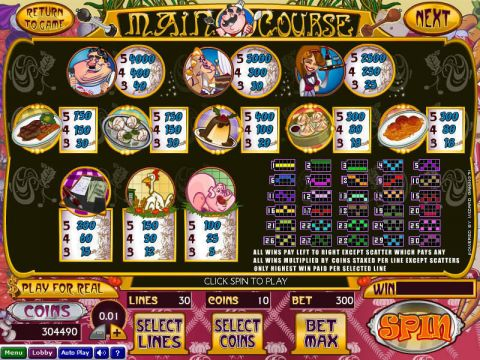 Main Course Fun Slots by Wizard Gaming with 5 Reel and 30 Line