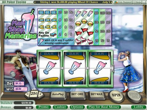 MaltShop Memories Fun Slots by WGS Technology with 3 Reel and 1 Line