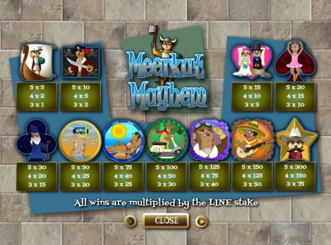 Meerkat Mayhem Fun Slots by Wagermill with 5 Reel and 30 Line