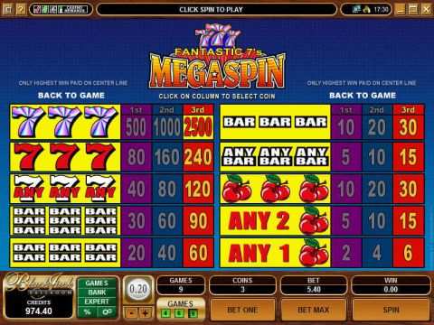 Mega Spin - Fantastic Sevens Fun Slots by Microgaming with 3 Reel and 1 Line