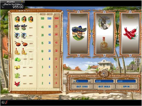 Mexican Fun Slots by GamesOS with 3 Reel and 1 Line